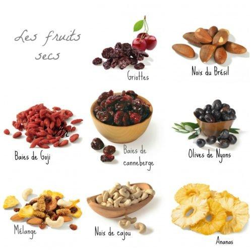 alimentation-vivante-fruits-secs