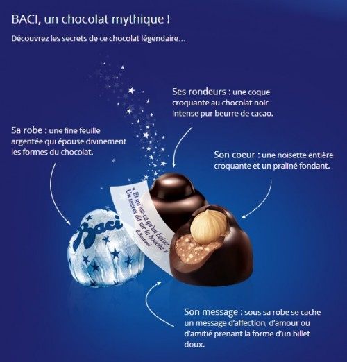 baci-lanvin-chocolats