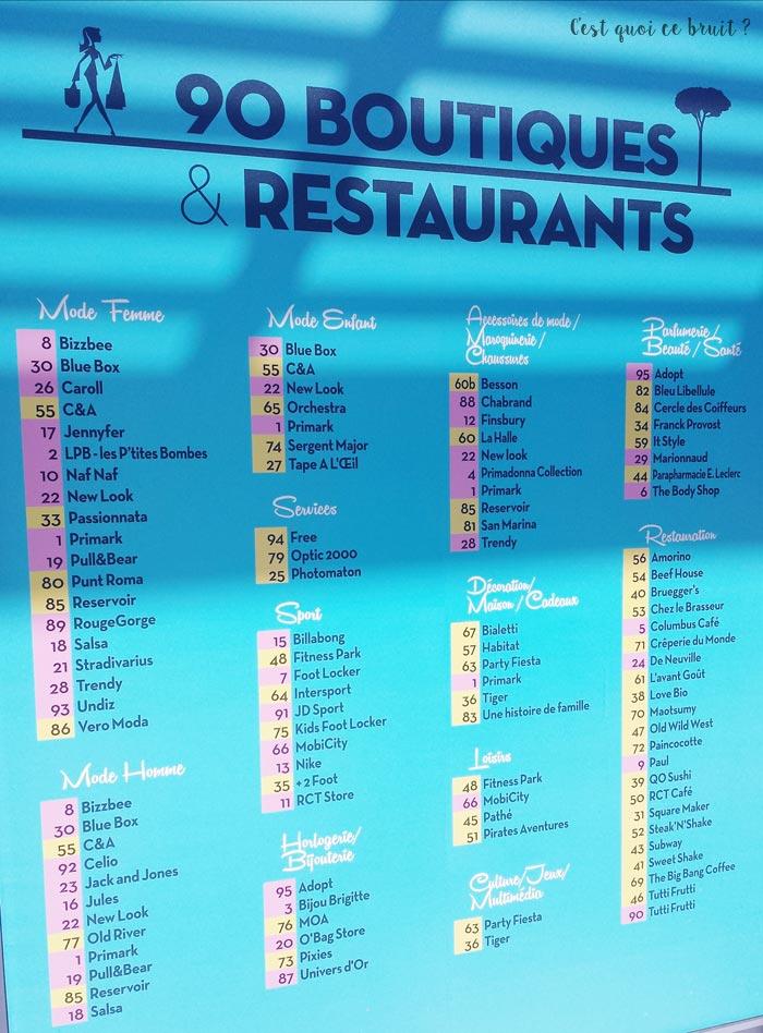Liste des enseignes de L'Avenue 83
